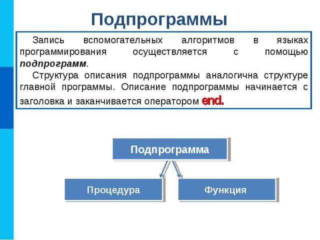 Подпрограммы Запись вспомогательных алгоритмов в языках программирования осуществляется с помощью подпрограмм. Структура описания подпрограммы аналогична структуре главной программы. Описание подпрограммы начинается с заголовка и заканчивается опера…