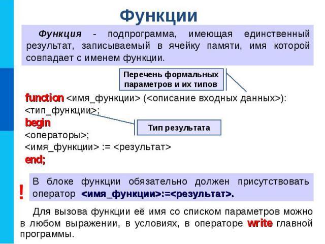 Функции function (): ; begin ; := end; Функция - подпрограмма, имеющая единственный результат, записываемый в ячейку памяти, имя которой совпадает с именем функции. В блоке функции обязательно должен присутствовать оператор :=. Перечень формальных п…