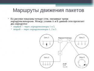 Маршруты движения пакетов На рисунке показаны четыре сети, связанные тремя маршр