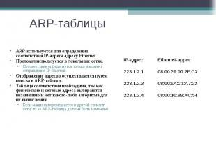 ARP-таблицы ARP используется для определения соответствия IP-адреса адресу Ether