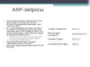 ARP-запросы ARP-таблица заполняется автоматически. Если нужного адреса в таблице