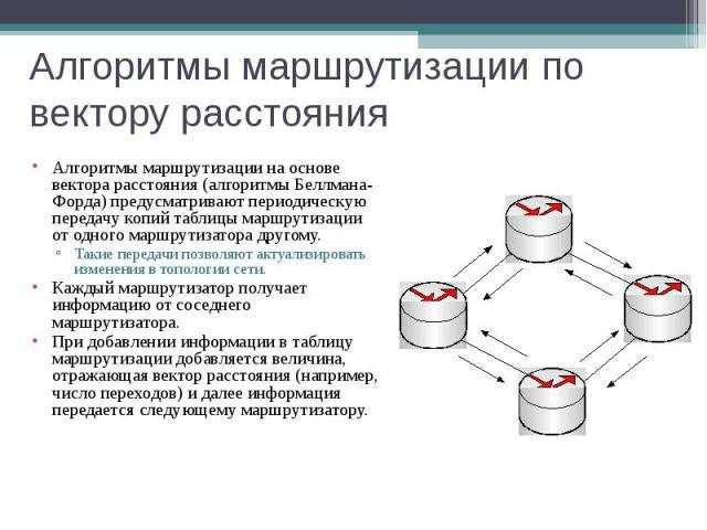 Алгоритмы маршрутизации по вектору расстояния Алгоритмы маршрутизации на основе вектора расстояния (алгоритмы Беллмана-Форда) предусматривают периодическую передачу копий таблицы маршрутизации от одного маршрутизатора другому. Такие передачи позволя…