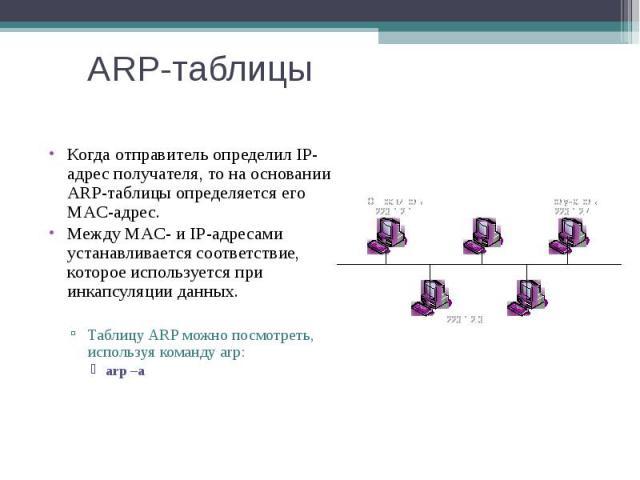 ARP-таблицы Когда отправитель определил IP-адрес получателя, то на основании ARP-таблицы определяется его MAC-адрес. Между MAC- и IP-адресами устанавливается соответствие, которое используется при инкапсуляции данных. Таблицу ARP можно посмотреть, и…