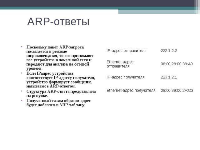 ARP-ответы Поскольку пакет ARP-запроса посылается в режиме широковещания, то его принимают все устройства в локальной сети и передают для анализа на сетевой уровень. Если IPадрес устройства соответствует IP-адресу получателя, устройство формирует со…