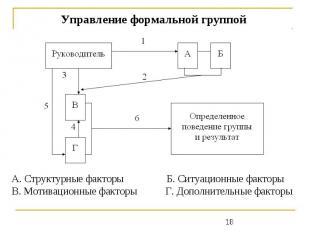 А. Структурные факторы Б. Ситуационные факторы В. Мотивационные факторы Г. Допол
