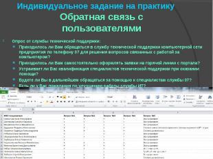Индивидуальное задание на практику Обратная связь с пользователями Опрос от служ