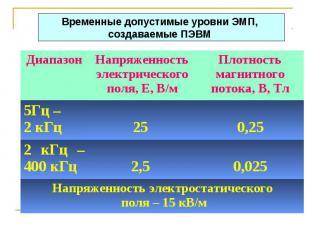 Диапазон Напряженность электрического поля, Е, В/м Плотность магнитного потока,