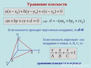 Уравнение плоскости Если плоскость проходит через начало координат, то d=0 Если