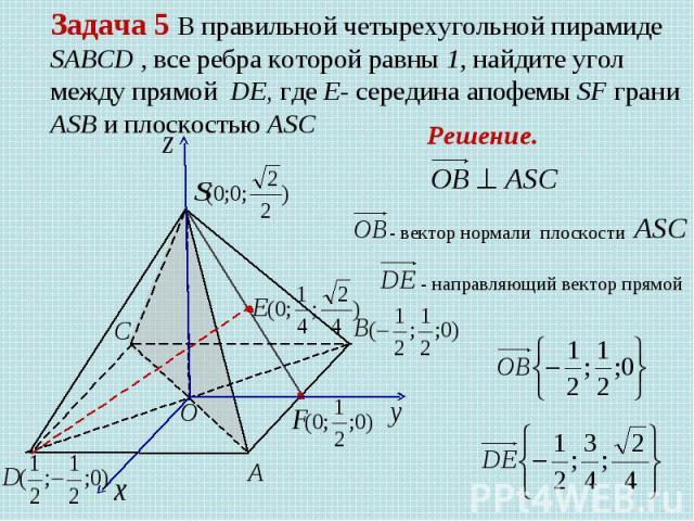 Задача 5 В правильной четырехугольной пирамиде SABCD , все ребра которой равны 1, найдите угол между прямой DE, где Е- середина апофемы SF грани ASB и плоскостью ASC Решение. - вектор нормали плоскости - направляющий вектор прямой
