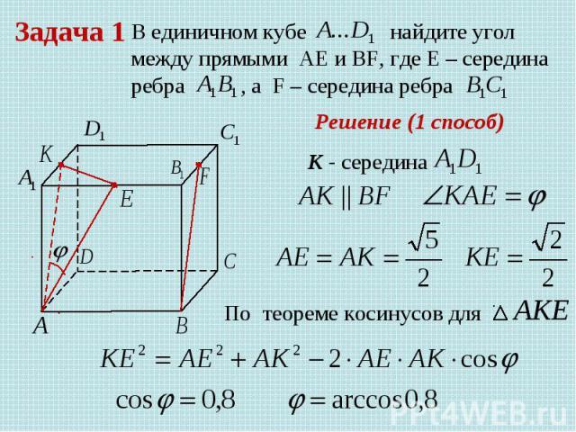 Задача 1 В единичном кубе найдите угол между прямыми AE и BF, где Е – середина ребра , а F – середина ребра К - середина Решение (1 способ) По теореме косинусов для