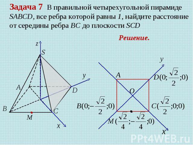 Задача 7 В правильной четырехугольной пирамиде SABCD, все ребра которой равны 1, найдите расстояние от середины ребра ВС до плоскости SCD Решение.