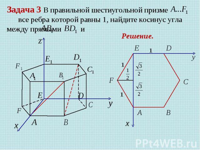 Задача 3 В правильной шестиугольной призме все ребра которой равны 1, найдите косинус угла между прямыми Решение.