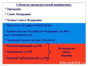 Субъекты законодательной инициативы: Президент Совет Федерации Члены Совета Феде