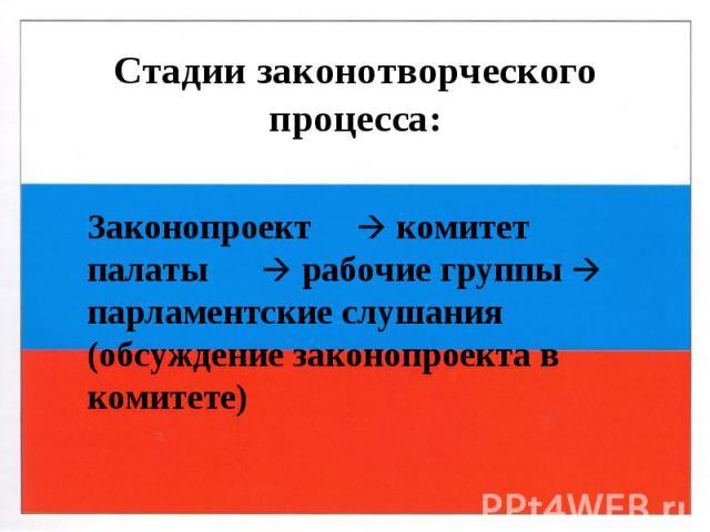 Стадии законотворческого процесса: Законопроект комитет палаты рабочие группы парламентские слушания (обсуждение законопроекта в комитете)