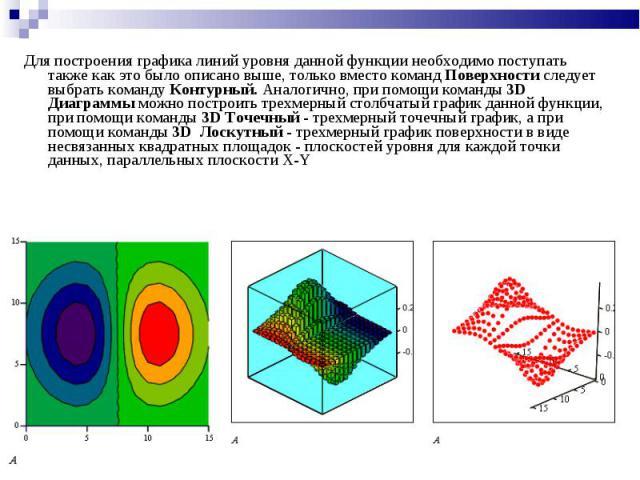 Для построения графика линий уровня данной функции необходимо поступать также как это было описано выше, только вместо команд Поверхности следует выбрать команду Контурный. Аналогично, при помощи команды 3D Диаграммы можно построить трехмерный столб…