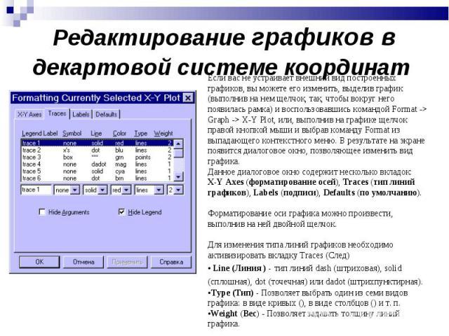 Редактирование графиков в декартовой системе координат Если вас не устраивает внешний вид построенных графиков, вы можете его изменить, выделив график (выполнив на нем щелчок, так, чтобы вокруг него появилась рамка) и воспользовавшись командой Forma…