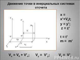 Движение точки в инерциальных системах отсчета Z Z' M X' O O' X Y Y' V0t V0 Х Х'
