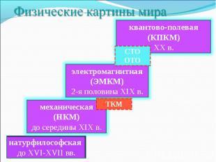 натурфилософская до XVI-XVII вв. механическая (НКМ) до середины XIX в. электрома