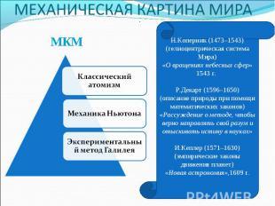 МКМ Н.Коперник (1473–1543) (гелиоцентрическая система Мира) «О вращениях небесны