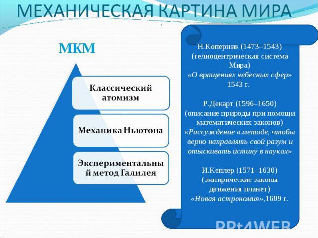 МКМ Н.Коперник (1473–1543) (гелиоцентрическая система Мира) «О вращениях небесных сфер» 1543 г. Р.Декарт (1596–1650) (описание природы при помощи математических законов) «Рассуждение о методе, чтобы верно направлять свой разум и отыскивать истину в …