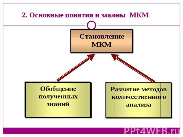 2. Основные понятия и законы МКМ