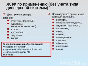 ЖЛФ по применению (без учета типа дисперсной системы) Для приема внутрь (per os)