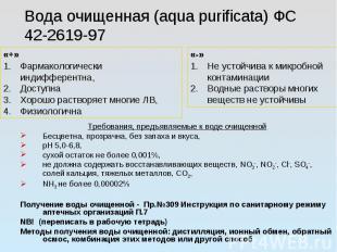 Вода очищенная (aqua purificata) ФС 42-2619-97 Требования, предъявляемые к воде
