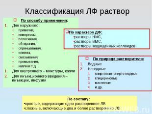 Классификация ЛФ раствор По способу применения: Для наружного: примочки, компрес