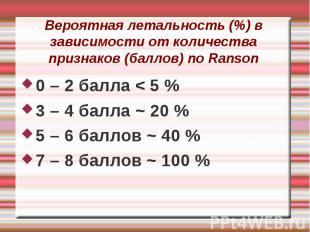 Вероятная летальность (%) в зависимости от количества признаков (баллов) по Rans