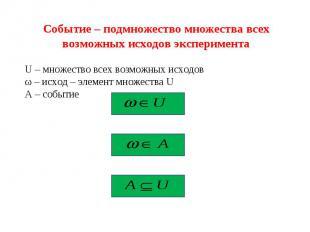 Событие – подмножество множества всех возможных исходов эксперимента U – множест