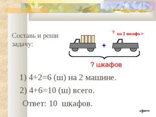 Составь и реши задачу: 1) 4+2=6 (ш) на 2 машине. Ответ: 10 шкафов. 2) 4+6=10 (ш)