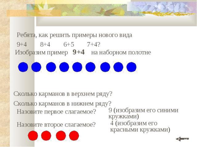 Ребята, как решить примеры нового вида 9+4 8+4 6+5 7+4? Изобразим пример 9+4 на наборном полотне Сколько карманов в верхнем ряду? Сколько карманов в нижнем ряду? Назовите первое слагаемое? Назовите второе слагаемое? 9 (изобразим его синими кружками)…
