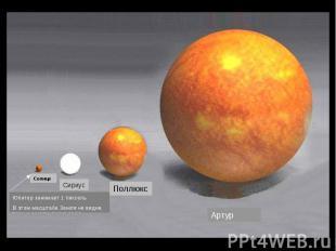 Солнце Сириус Артур Юпитер занимает 1 пиксель В этом масштабе Земля не видна Пол