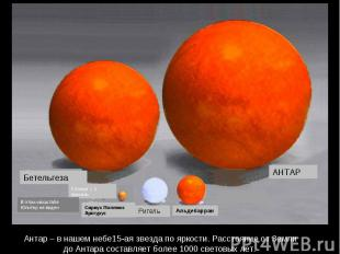Антар – в нашем небе15-ая звезда по яркости. Расстояние от Земли до Антара соста