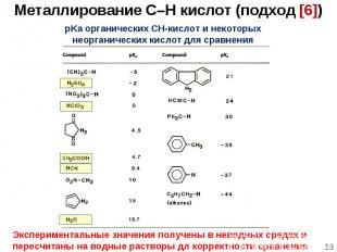 * pKa органических CH-кислот и некоторых неорганических кислот для сравнения Экс
