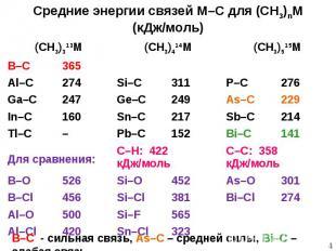 Средние энергии связей M–C для (CH3)nM (кДж/моль) (CH3)313M (CH3)414M (CH3)515M