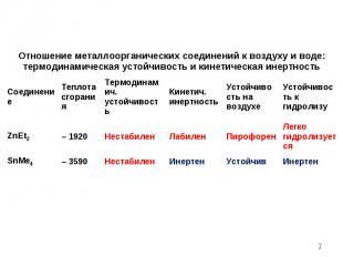 * Отношение металлоорганических соединений к воздуху и воде: термодинамическая у