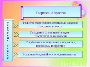 Развитие творческого потенциала каждого участника проекта Овладение различными в