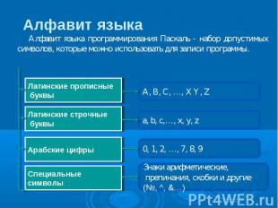 Алфавит языка Алфавит языка программирования Паскаль - набор допустимых символов
