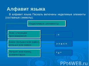 : = Неделимые элементы Знак операции присваивания Знаки больше или равно, меньше