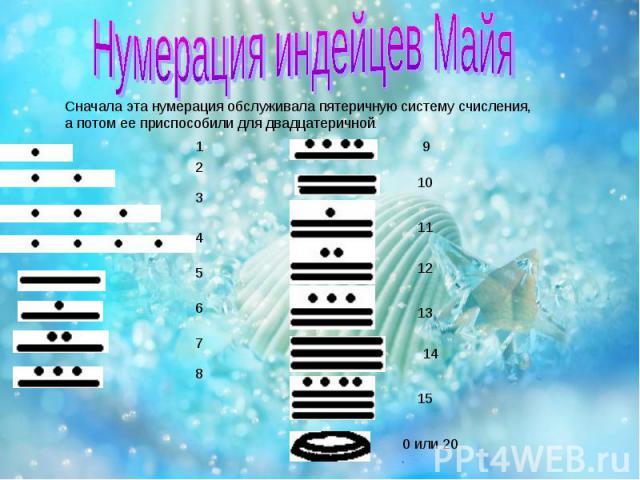 Сначала эта нумерация обслуживала пятеричную систему счисления, а потом ее приспособили для двадцатеричной. 1 2 3 4 5 6 7 8 9 10 11 12 13 14 15 0 или 20