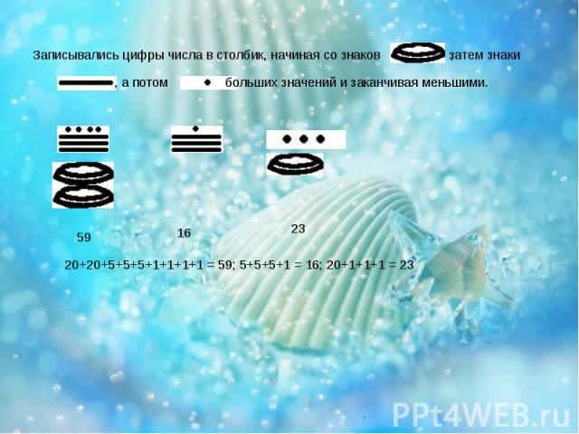 Записывались цифры числа в столбик, начиная со знаков затем знаки , а потом больших значений и заканчивая меньшими. , 59 16 23 20+20+5+5+5+1+1+1+1 = 59; 5+5+5+1 = 16; 20+1+1+1 = 23