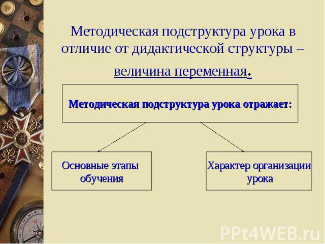 Методическая подструктура урока в отличие от дидактической структуры – величина переменная. Методическая подструктура урока отражает: Основные этапы обучения Характер организации урока