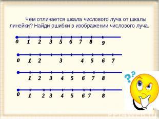 Чем отличается шкала числового луча от шкалы линейки? Найди ошибки в изображении