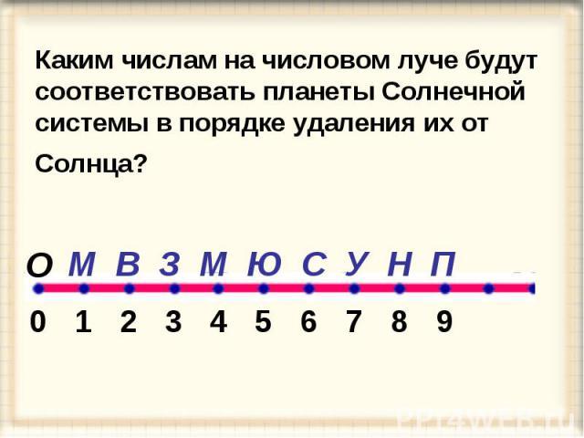 Каким числам на числовом луче будут соответствовать планеты Солнечной системы в порядке удаления их от Солнца? 0 1 2 3 4 5 6 7 8 9 М В З М Ю С У Н П О
