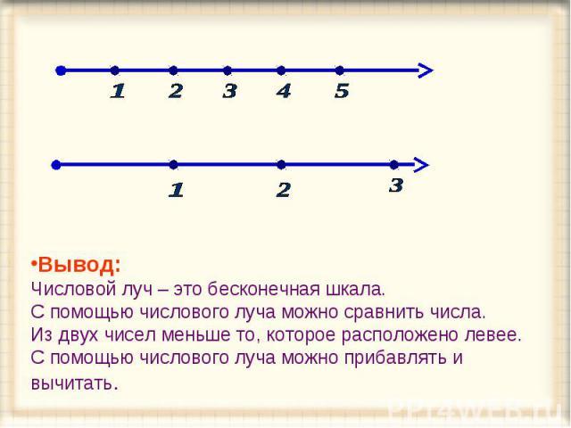 Вывод: Числовой луч – это бесконечная шкала. С помощью числового луча можно сравнить числа. Из двух чисел меньше то, которое расположено левее. С помощью числового луча можно прибавлять и вычитать.