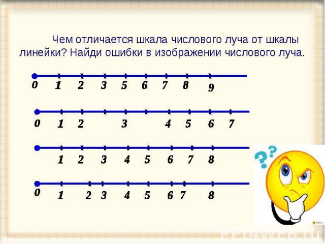 Чем отличается шкала числового луча от шкалы линейки? Найди ошибки в изображении числового луча.