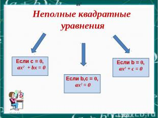Неполные квадратные уравнения * * Если с = 0, ax2 + bх = 0 ax2 ax2 Если b,с = 0,
