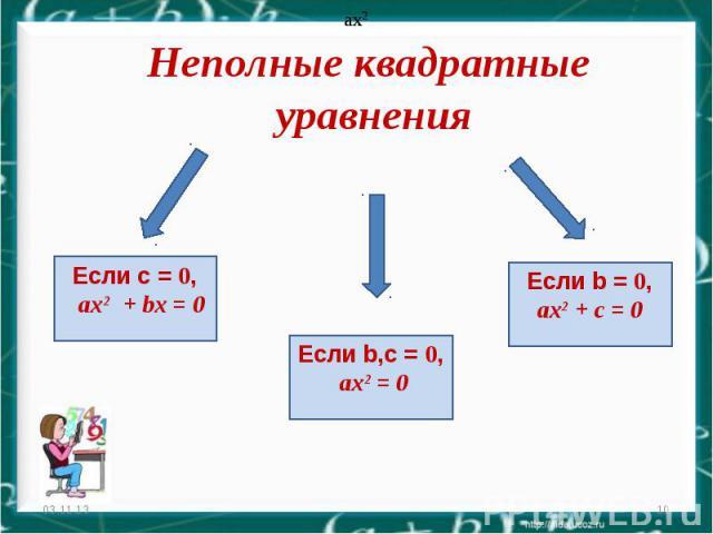Неполные квадратные уравнения * * Если с = 0, ax2 + bх = 0 ax2 ax2 Если b,с = 0, ax2 = 0 Если b = 0, ax2 + c = 0