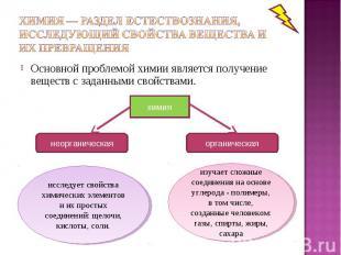 Основной проблемой химии является получение веществ с заданными свойствами. хими